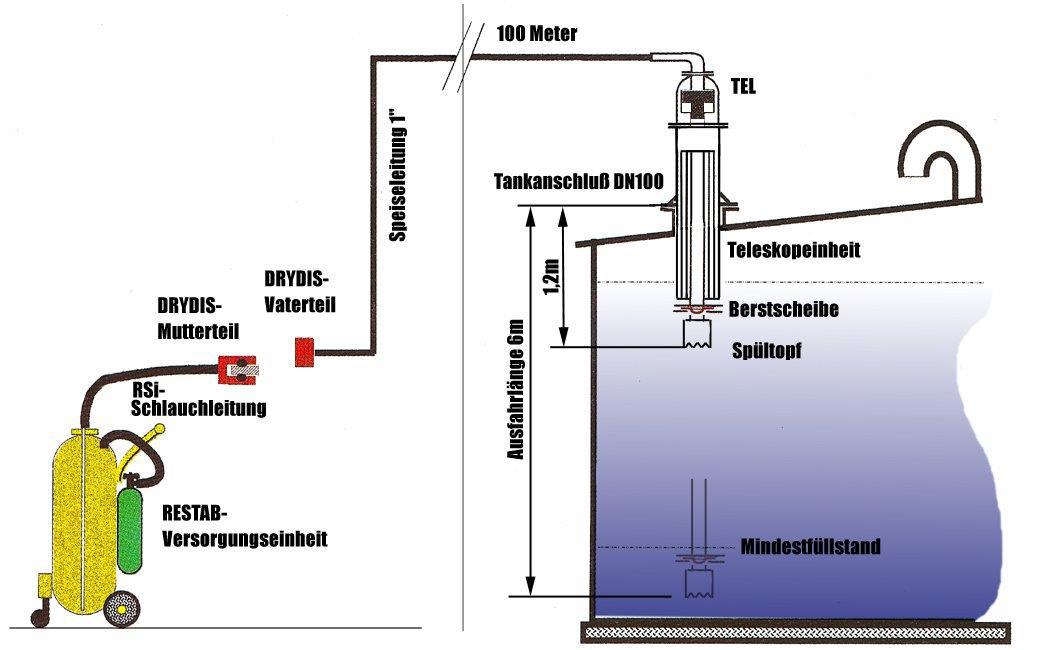 RESTAB_Installation_Schaubild_DE.jpg