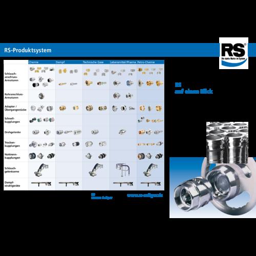 rs-produktsystem_de.pdf